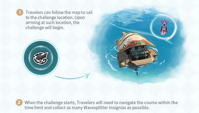Sail To The Challenge Location
