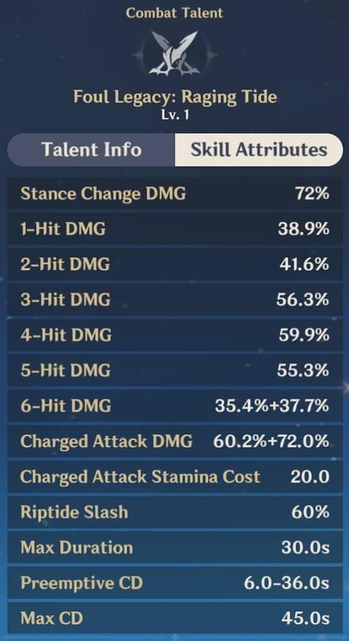 Foul Legacy Raging Tide Skill Attributes